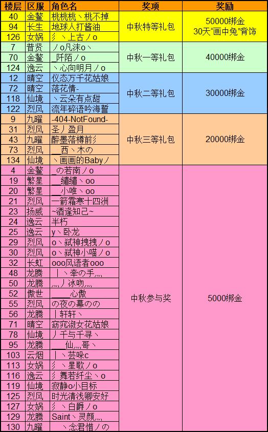 中秋名单1.png