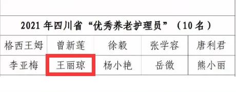 """祝贺我院护理主管荣获四川省2021年""""优秀养老护理员""""称号"""